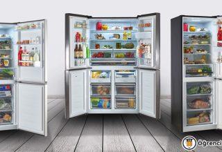 En İyi Buzdolabı Markaları-Tavsiye ve Yorumlar 2021